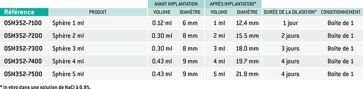 implant_hydrogel_sphere_tableau