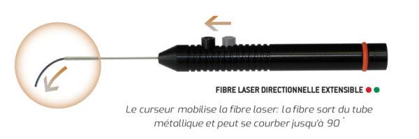 Fibres laser directionnelles à curseur